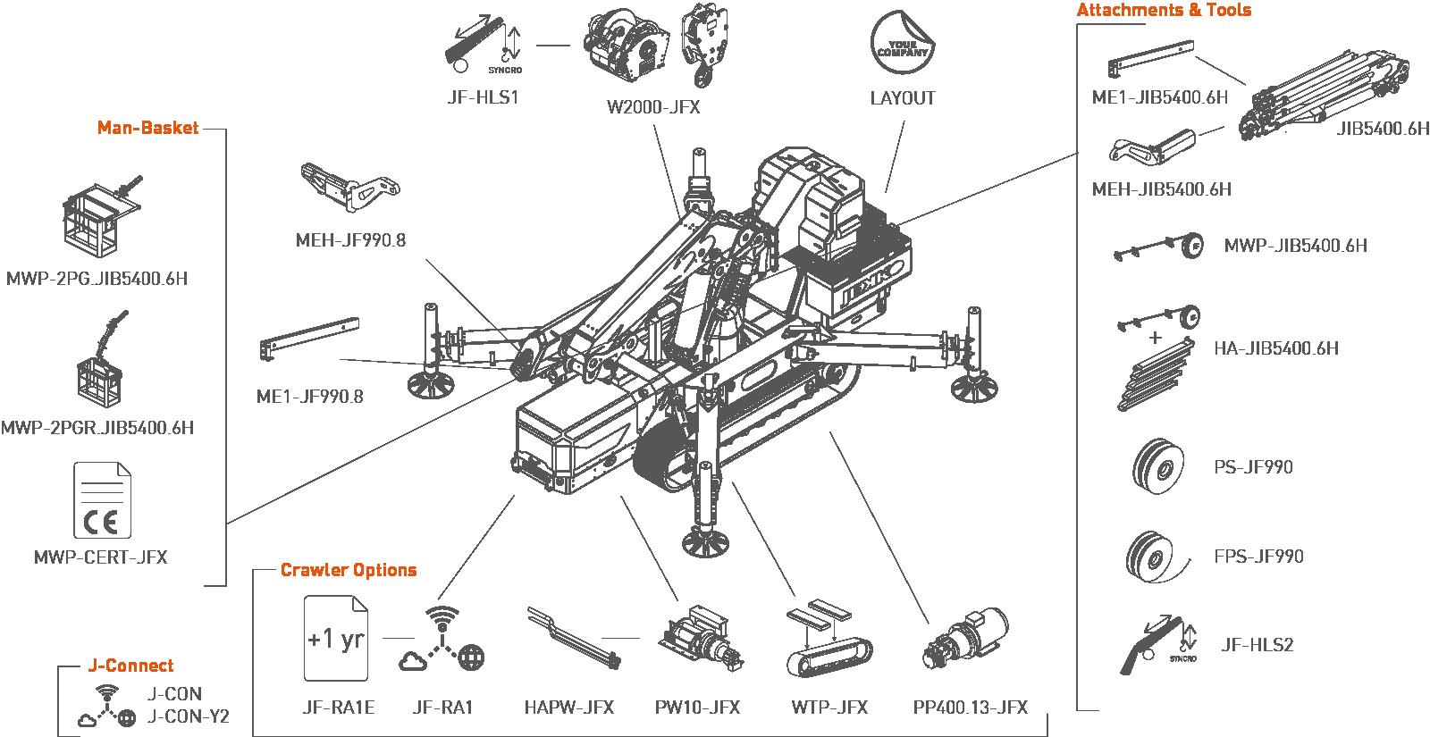 JF990-crane-options[1]