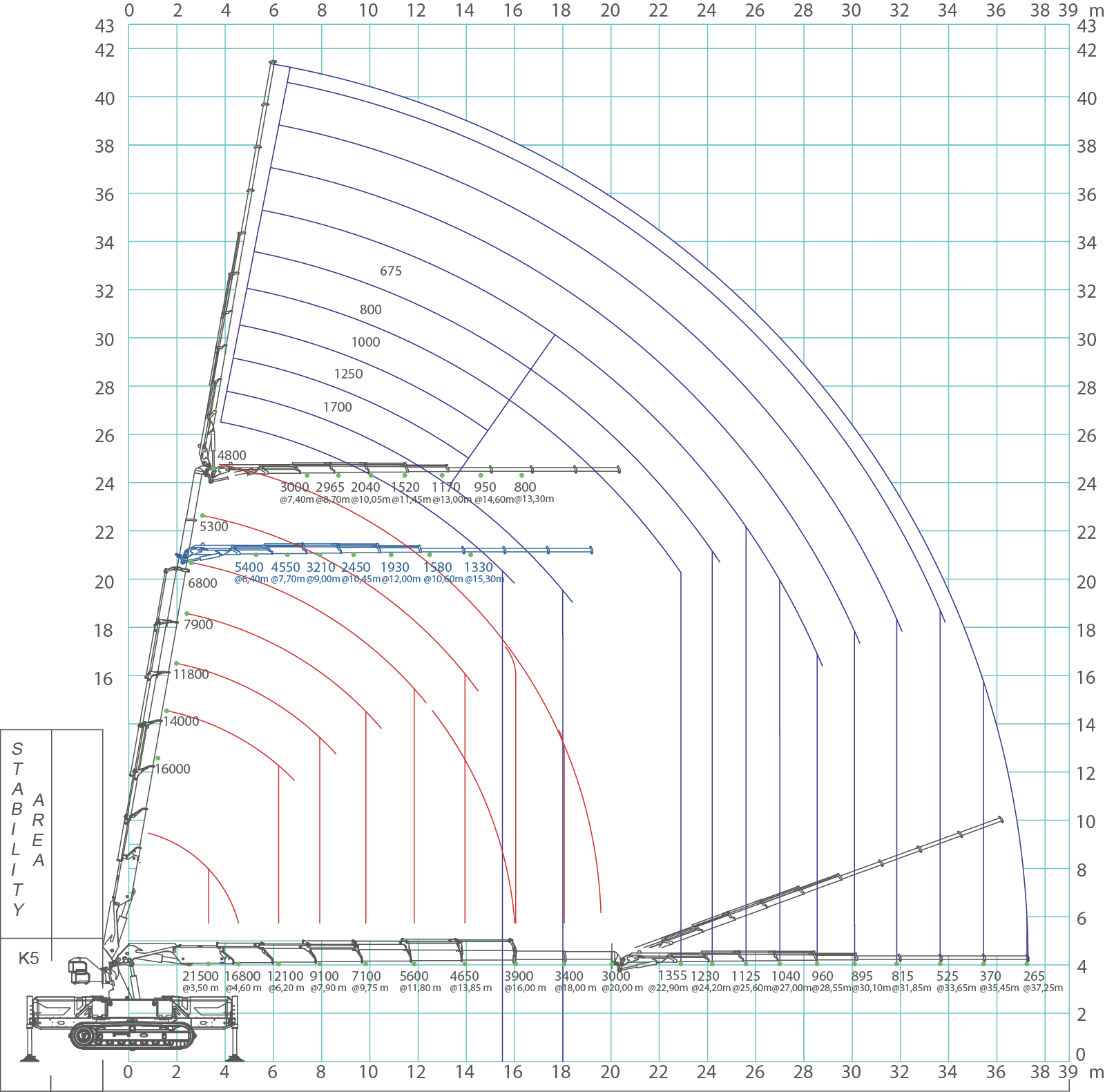 JF990-load-chart[1]