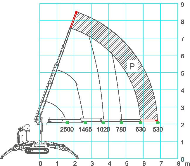 jekko-jf40-load-chart