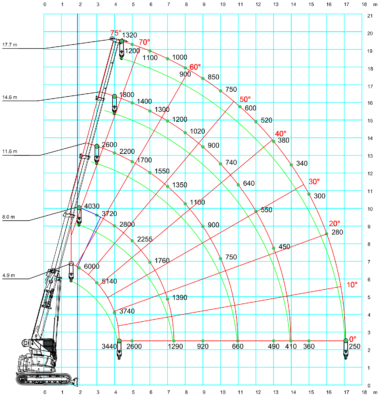 load_chart-SPK60[1]