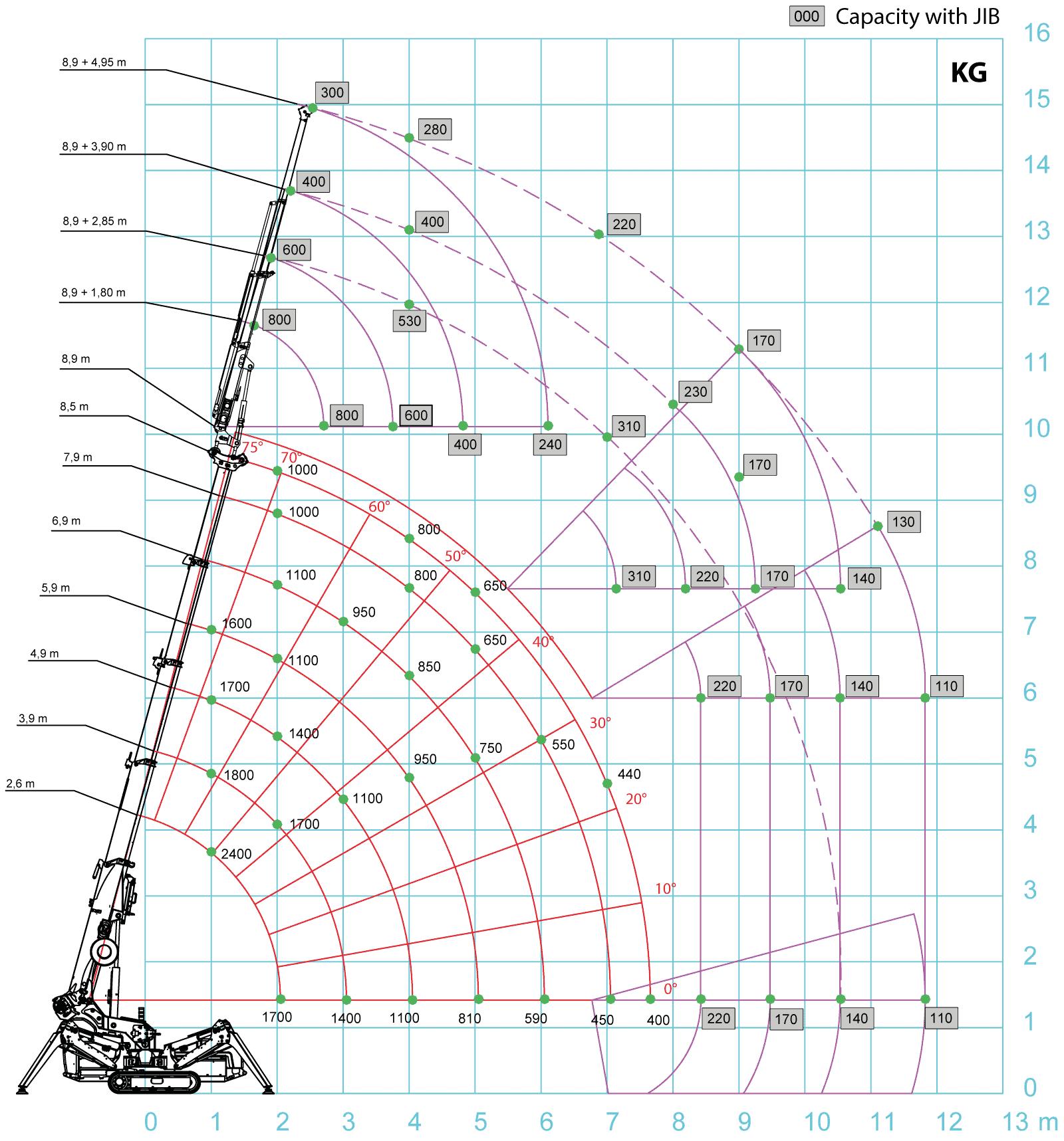 load_chart-SPX-424[1]