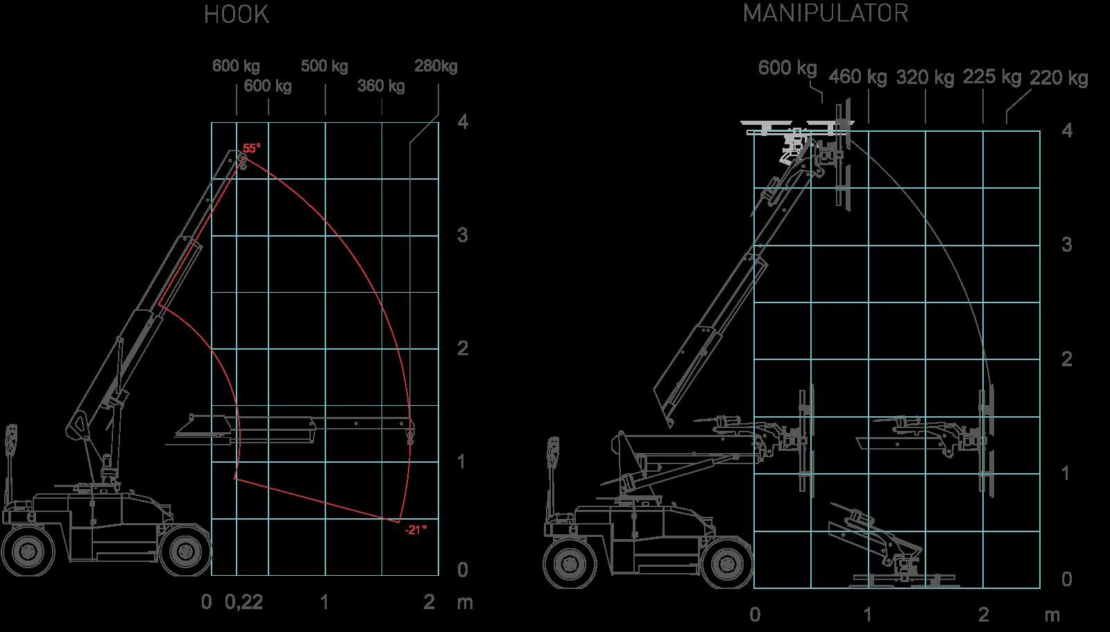 mpk06-load-charts[1]
